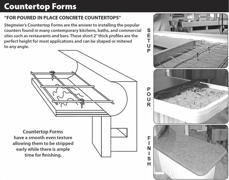 Stegmeier poured in place concrete countertop forms for Foam forms for concrete